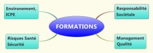 BOUTON FORMATIONS